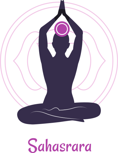 The Crown Chakra Guide