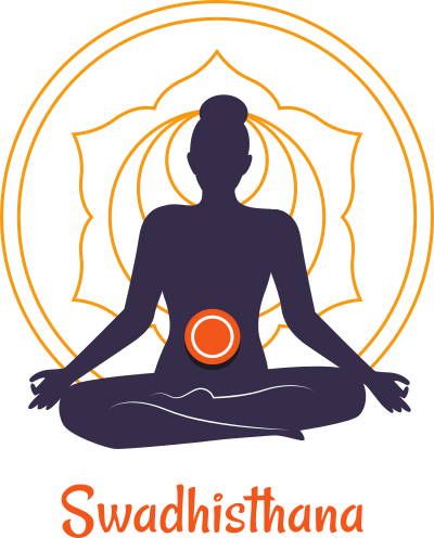 The Sacral Chakra Guide